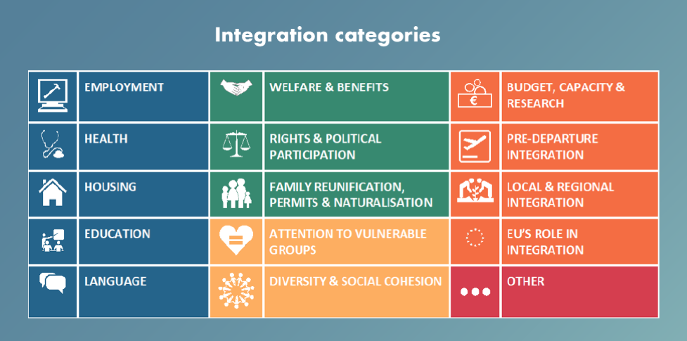 What can we expect from the new European Parliament on migrant integration?